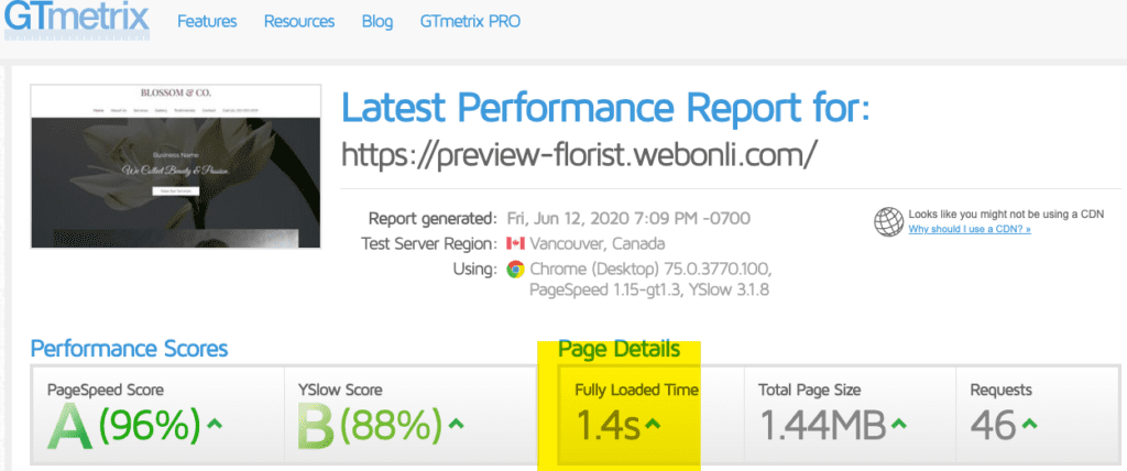 Florist Website Speed