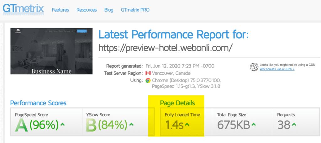 Hotel Website Speed