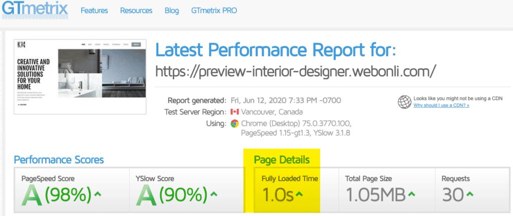 Interior Designer Website Speed