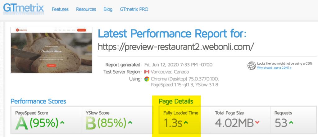 Restaurant 2 Website Speed