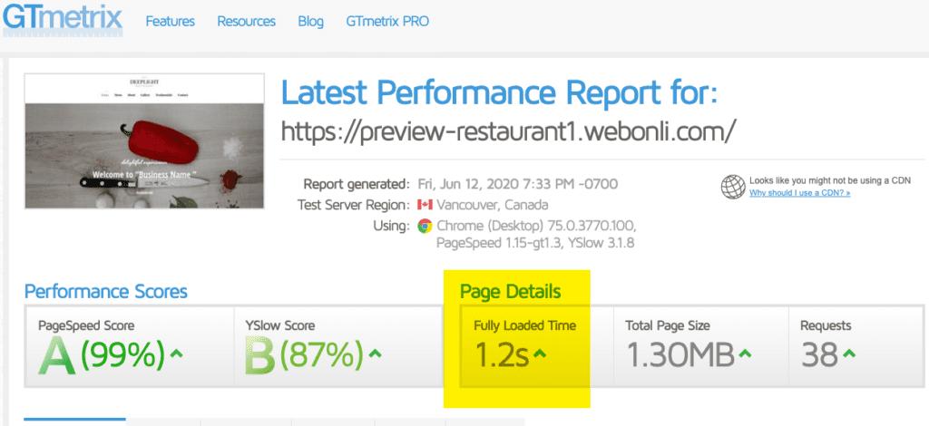 Restaurant Website Speed